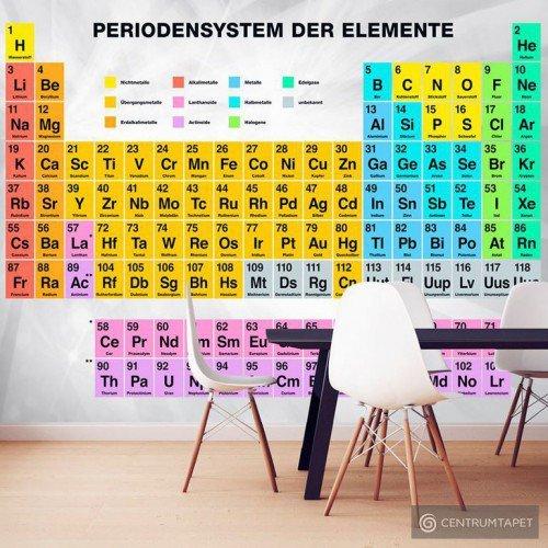 Fototapeta Periodensystem der Elemente n-C-0013-a-b